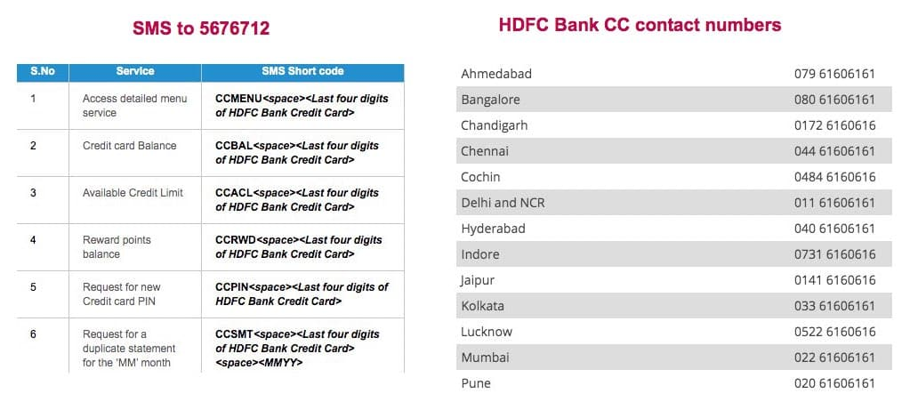 HDFC credit card statement SMS number
