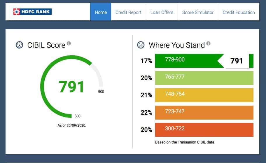 Check CIBIL credit report HDFC Bank